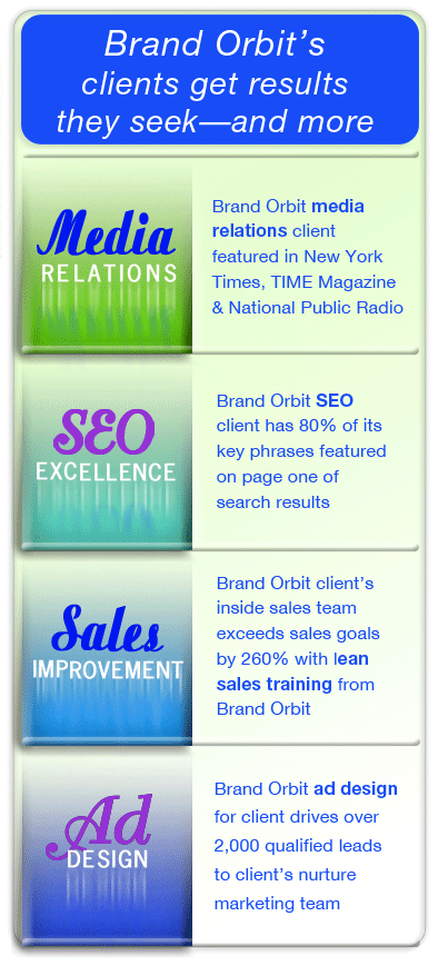 Brand Orbit's clients get results they seek - and more!